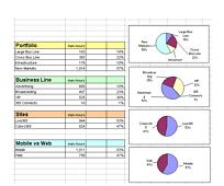 Product Portfolio Planning